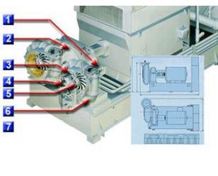 SC/TP离心式气体压缩机
