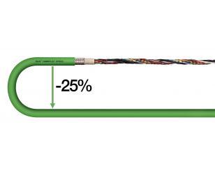 销售igus电缆CF10.UL.10.04